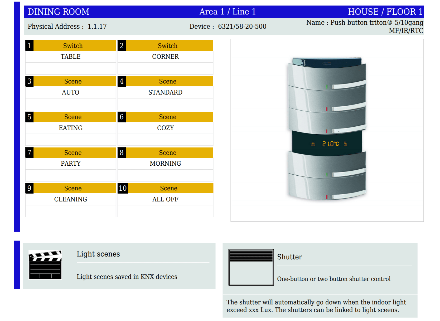 KNX Documentation and KNX reporting