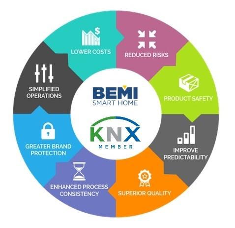 knx systems - BEMI
