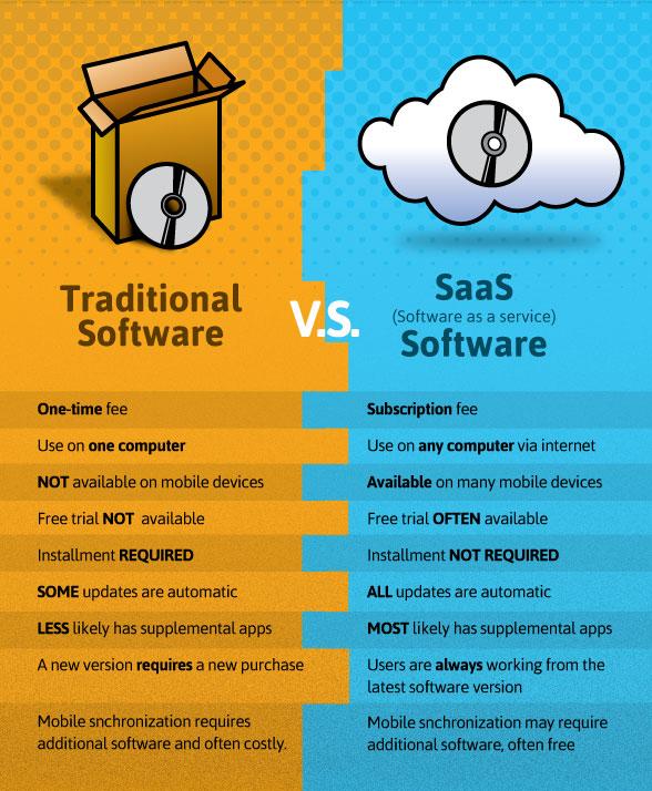 KNX design software